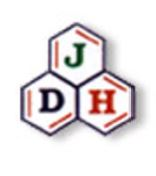 JDH Chemical Bangladesh Ltd.